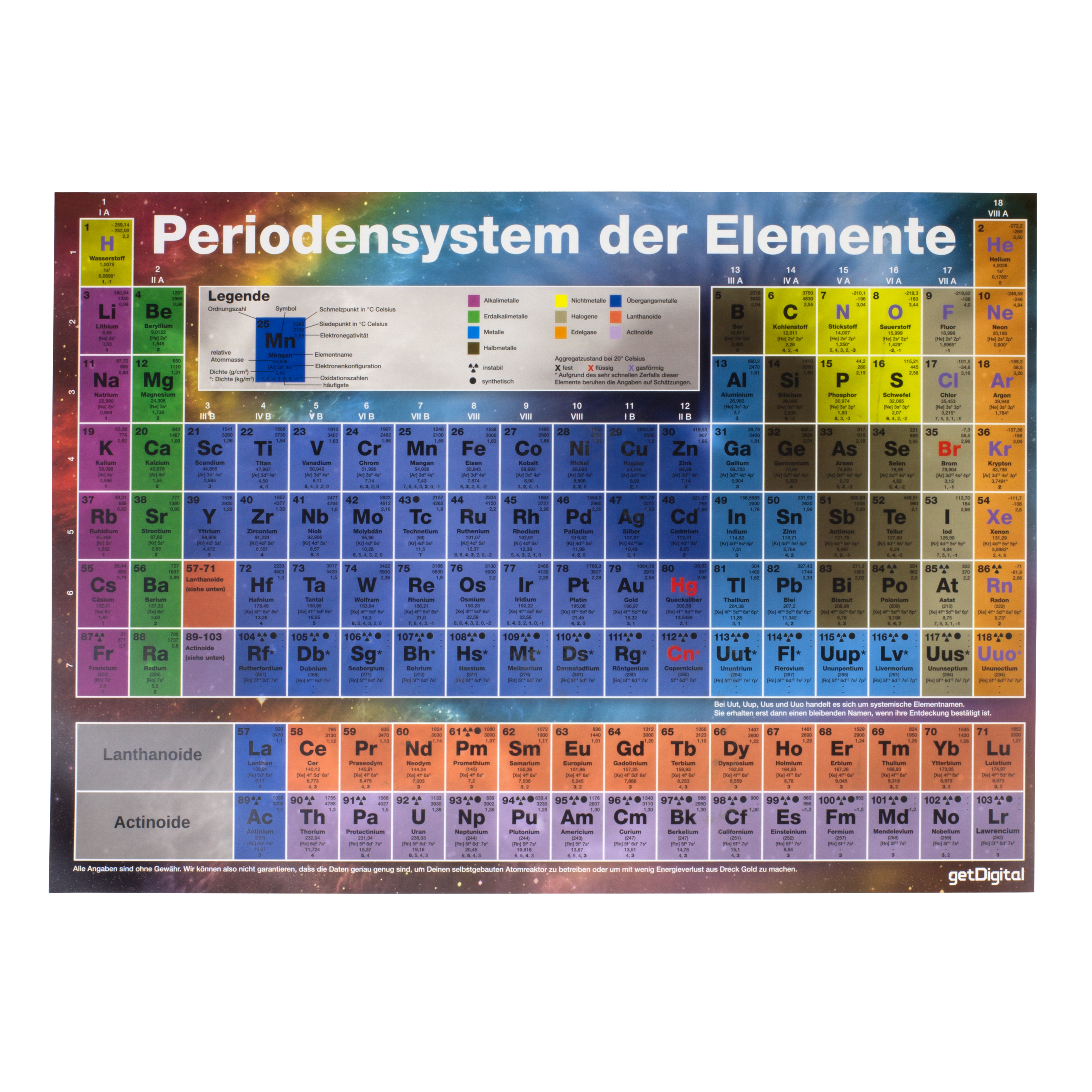 Periodic table poster getdigital technical details urtaz Choice Image