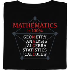 Mathematics is 100% Magic