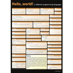 Hello World Poster XXL Sonderposten