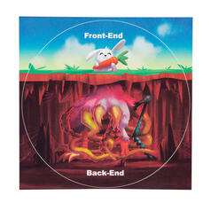 Aufkleber Front-End / Back-End
