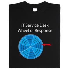 IT Service Wheel of Response